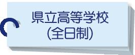 県立高等学校(全日制)